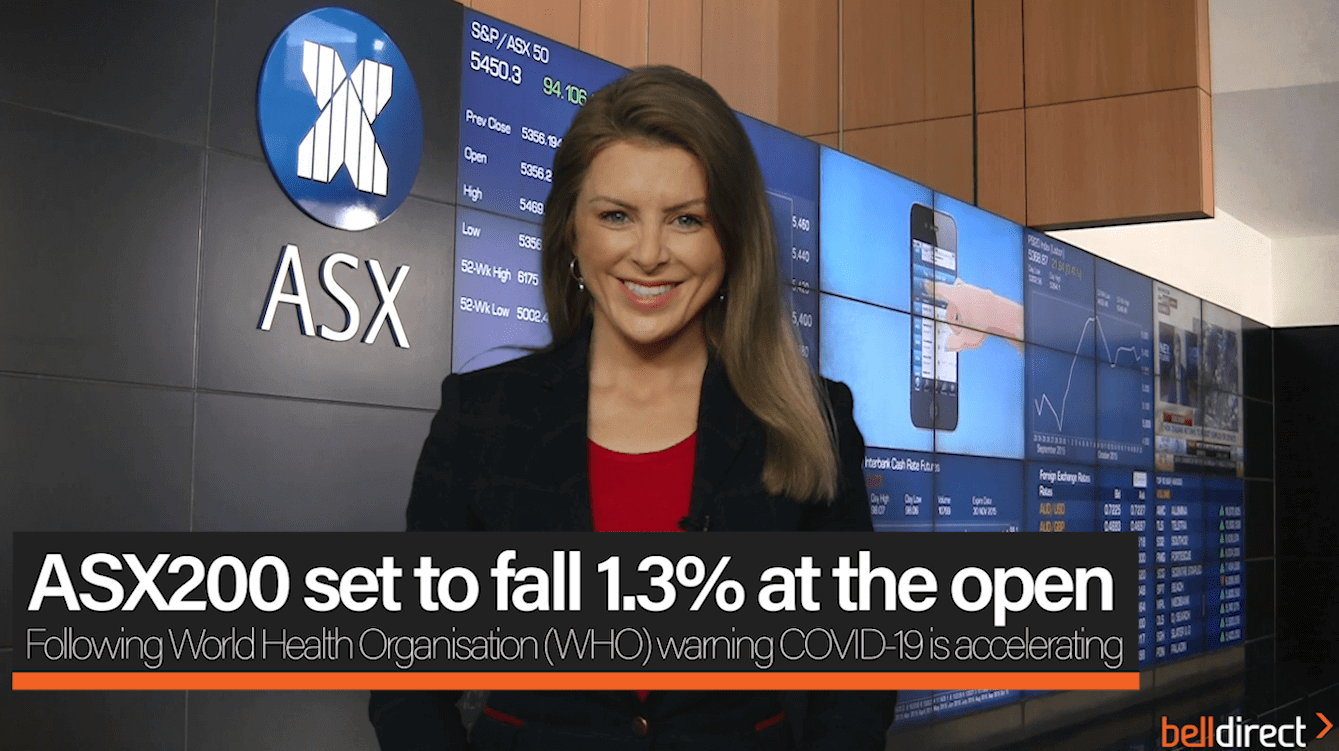 ASX200 set to fall 1.3% at the open