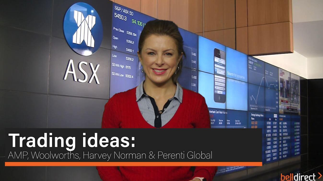 Trading ideaS: