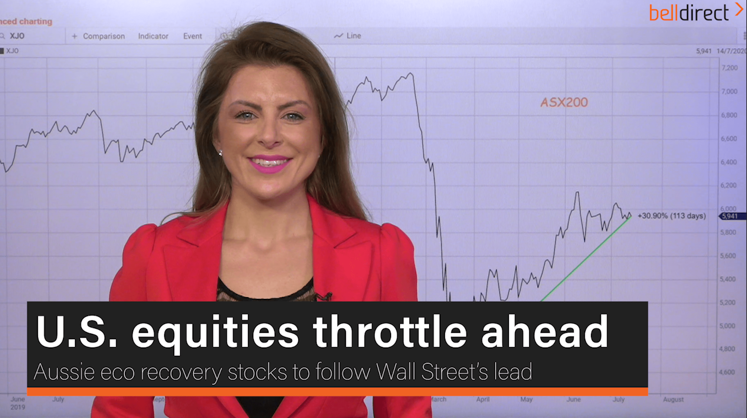 U.S. equities throttle ahead