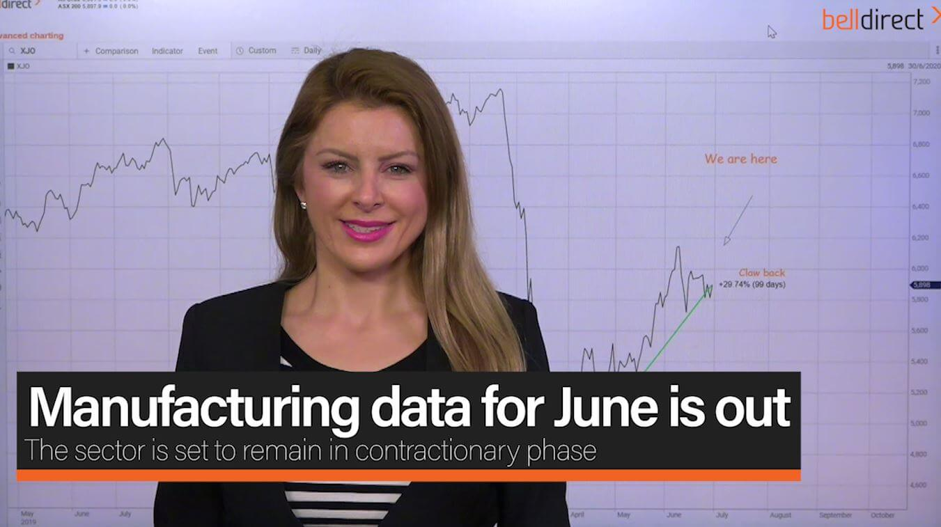 Manufacturing data for June is out