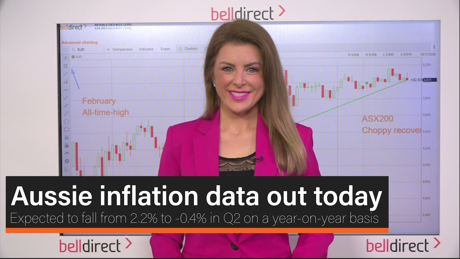 Aussie inflation data out today