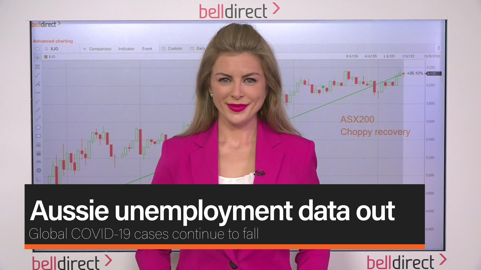 Aussie unemployment data out