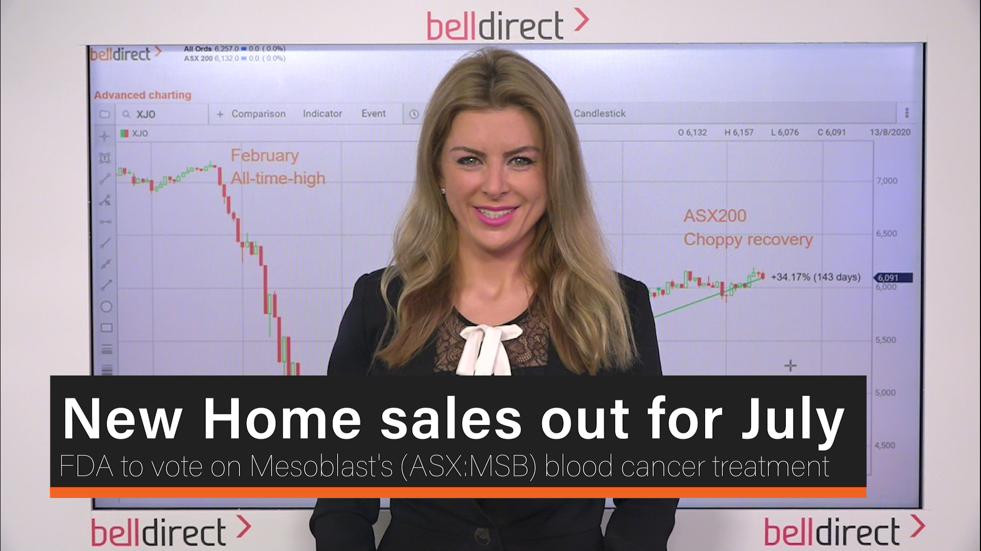 New Home sales out for July